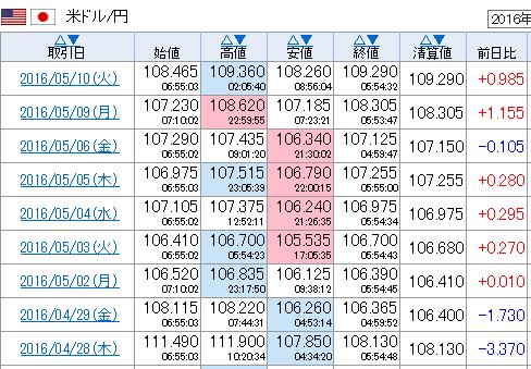 2016-5-11_8-32-1_No-00.png