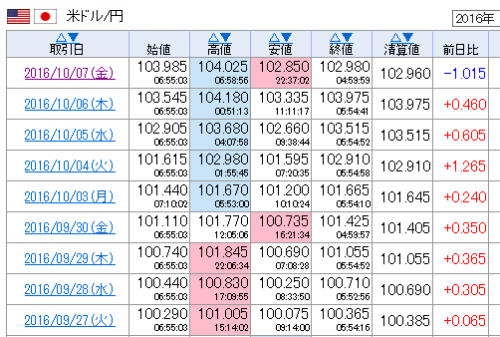 SnapCrab_NoName_2016-10-10_8-17-48_No-00.png