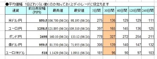 SnapCrab_NoName_2016-6-25_9-30-49_No-00.jpg
