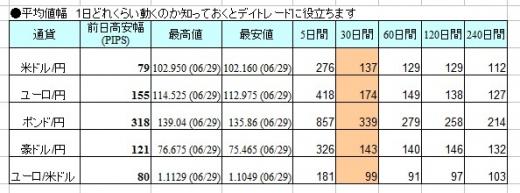 SnapCrab_NoName_2016-6-30_14-11-4_No-00.jpg