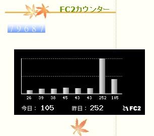 fc2カウンター