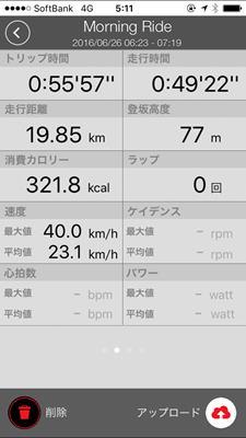 朝ポタ富士