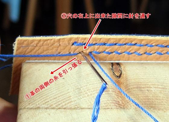 右側の針を通す場所