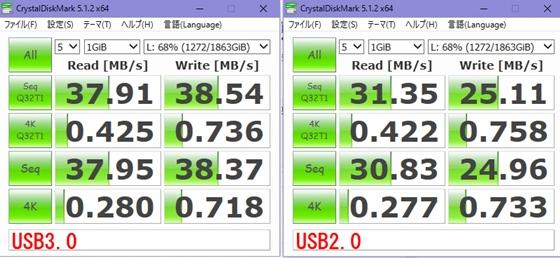usb2と3比較.jpg