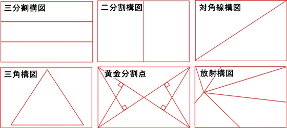 写真の構図