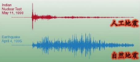 20160417自然地震と人工地震