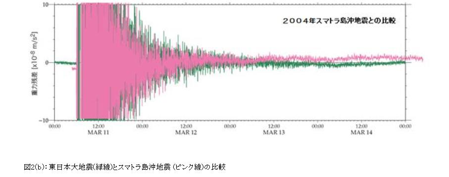 20160417スマトラ沖と東日本
