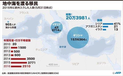 20160603難民