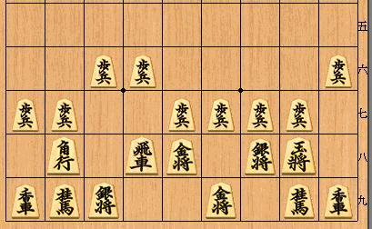 藤井システム4