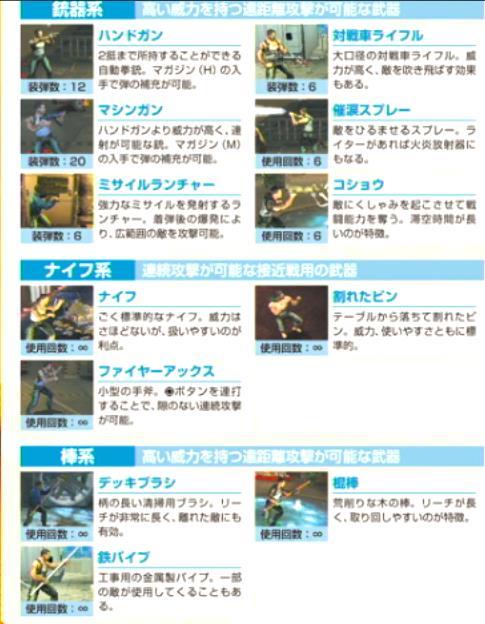 ダイナマイト刑事4