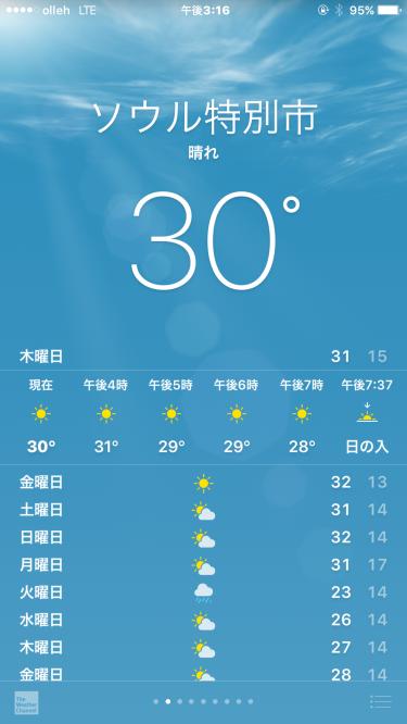 韓国の5月ってこんなに暑かったでしたっけ?w