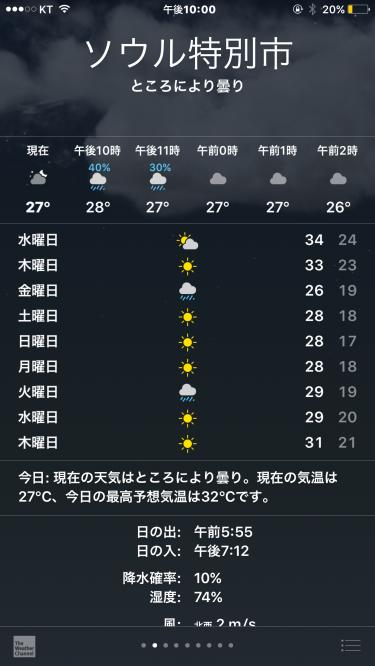 30度をやっと切ってきた週間天気予報・・