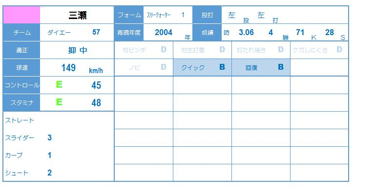 三瀬2004