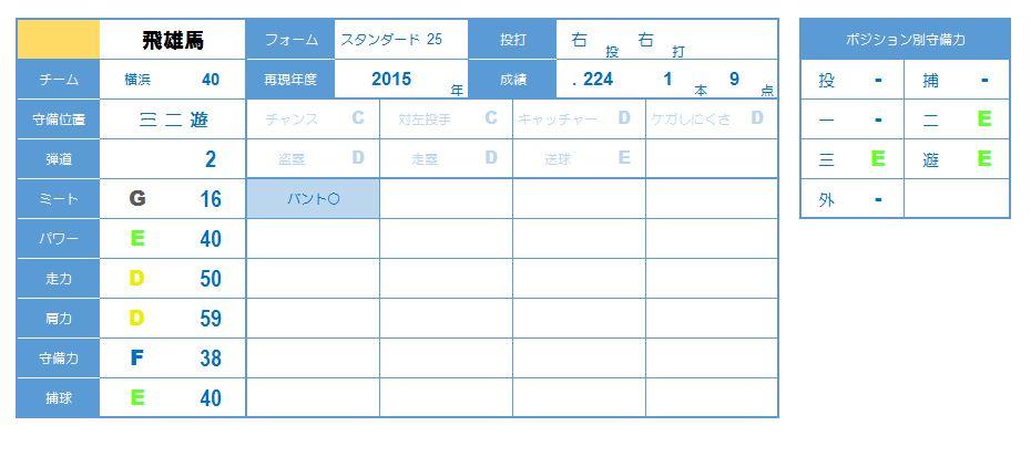 飛雄馬2015