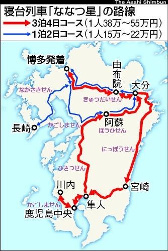 七つ星Itinerario