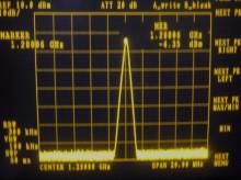 SSGモードで1280MHzを入力