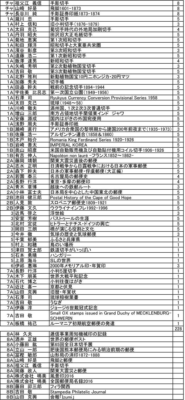 AJSE2016list.jpg