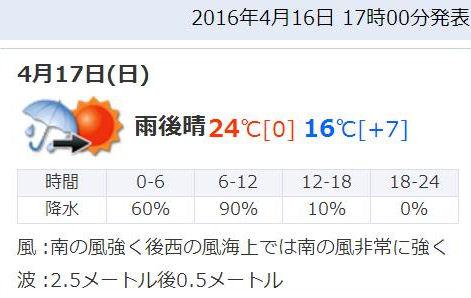 tenki_20160417021448c9f.jpg