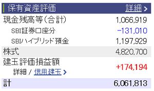 評価損益20160820