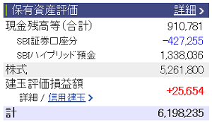 評価損益20160827