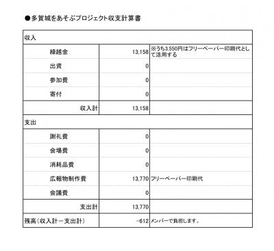 収支計算書(201604)