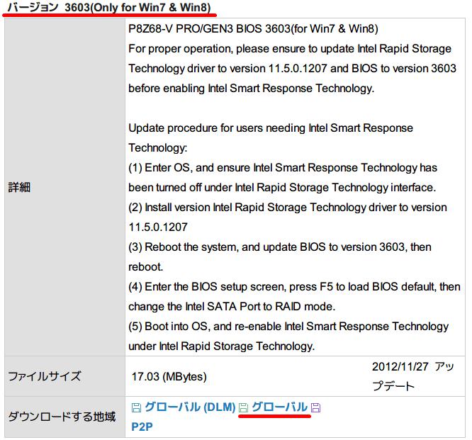 ASUS P8Z68-V PRO/GEN3 BIOS P8Z68-V-PRO-GEN3-ASUS-3603.ROM ダウンロード、最新バージョン 3603(Only for Win7 & Win8) をダウンロード、ダウンロードする地域にあるグローバルをクリック