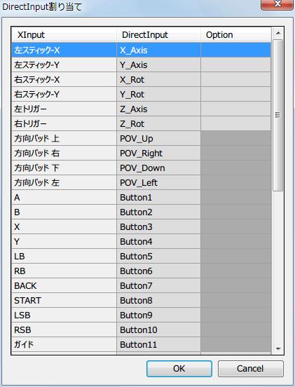 XInput Plus - 「DirectInput」タブ(DirectInput 出力を有効にするにチェックマーク) → 「基本設定」タブ Ver 4.14.3 「カスタマイズ」ボタン → DirectInput 割り当て