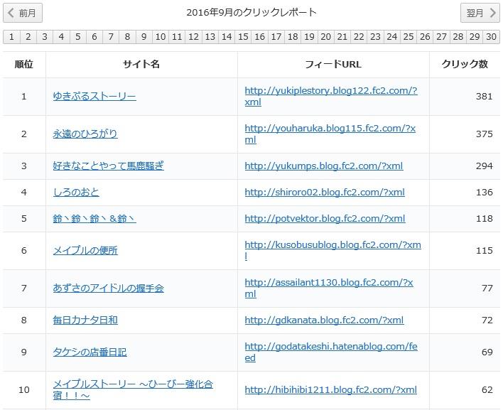 yukari2016年9月レポート