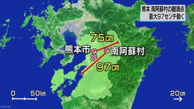 熊本地震地殻のずれ