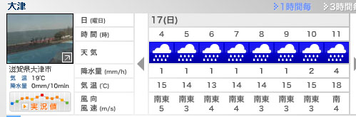 17日天気のコピー