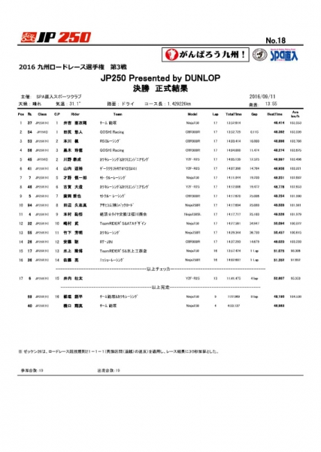 jp250_k_rd3.jpg