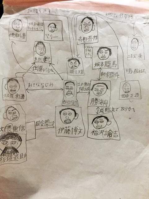 偉人1-1