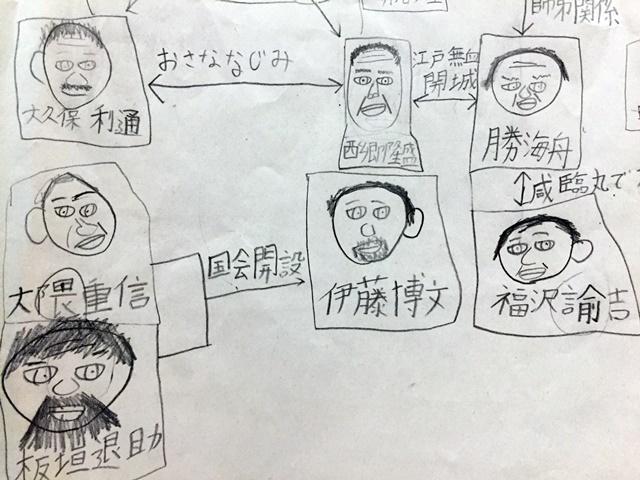 偉人1-2