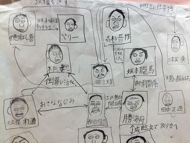 偉人1-3