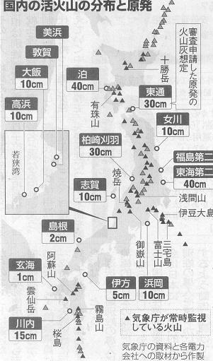 14.10.5朝日・活火山と原発 - コピー