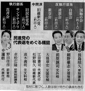 16.8.2朝日・民進代表選、うごめく党内 - コピー