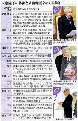 16.8.9朝日・象徴天皇の1-4 - コピー