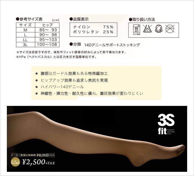 3Sfitサイズ