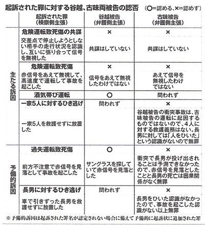 20161018砂川裁判
