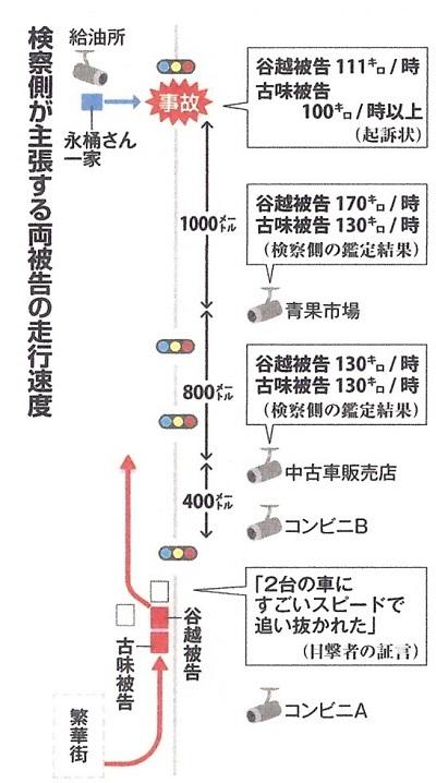 20161020砂川裁判