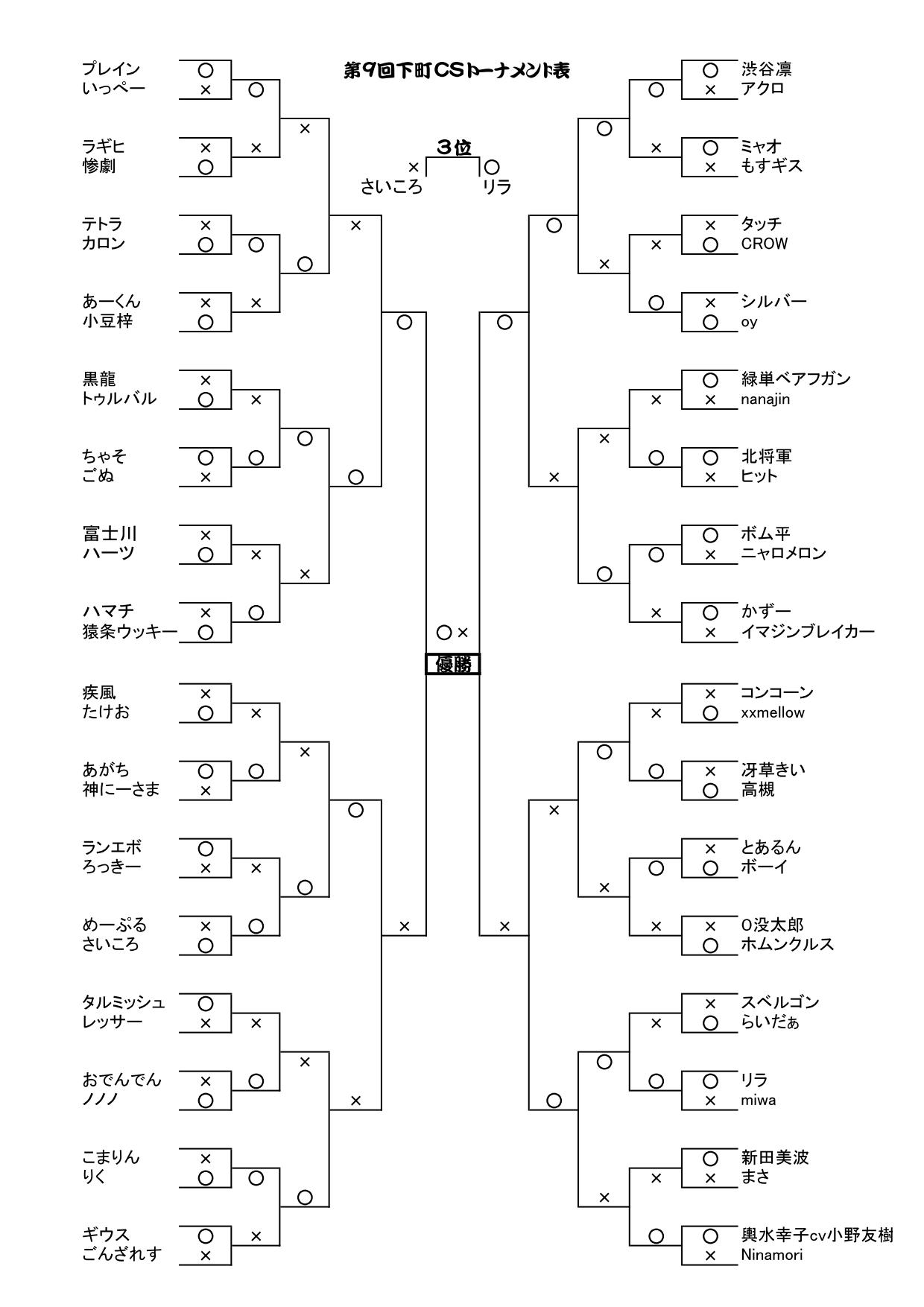 下町CSトーナメント表A4記録用_01