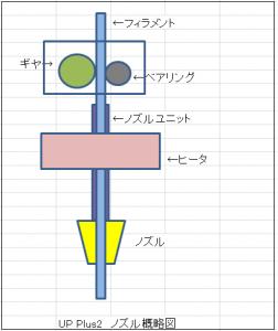UP Plus2ノズル概略図