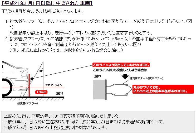 突起物規制03