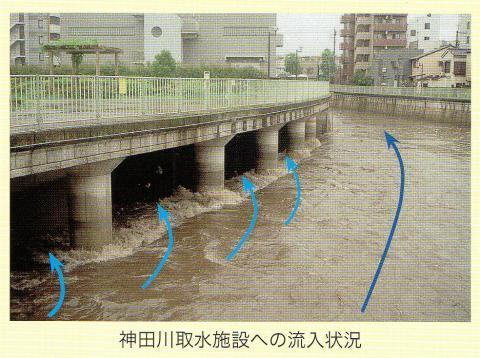 神田川取水施設への洪水流入状況