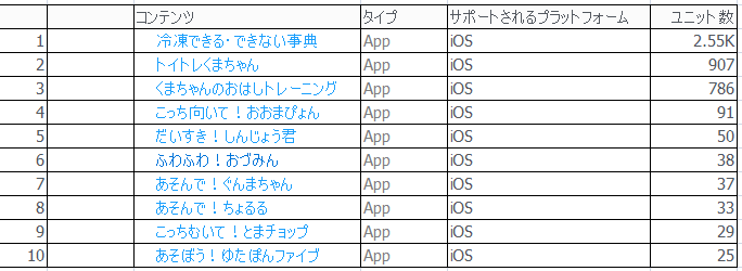 20160602apple4546.png