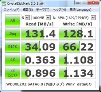 WesteanDigital HDD WD30EZRZ amazon 梱包 ダンボール 保証 RMA