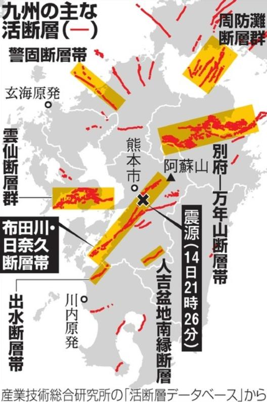 九州の活断層