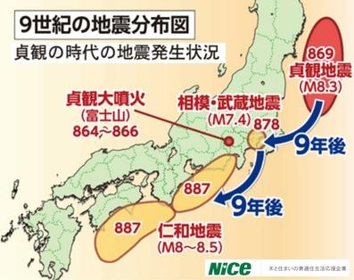 貞観時代の地震