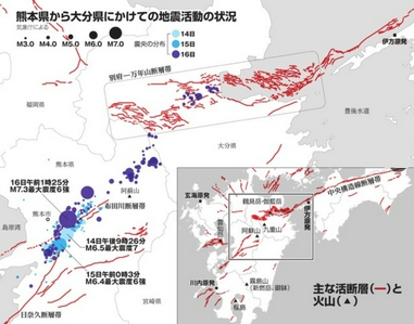 熊本大分の地震活動
