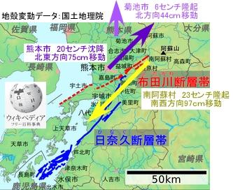 熊本地震の地殻変動